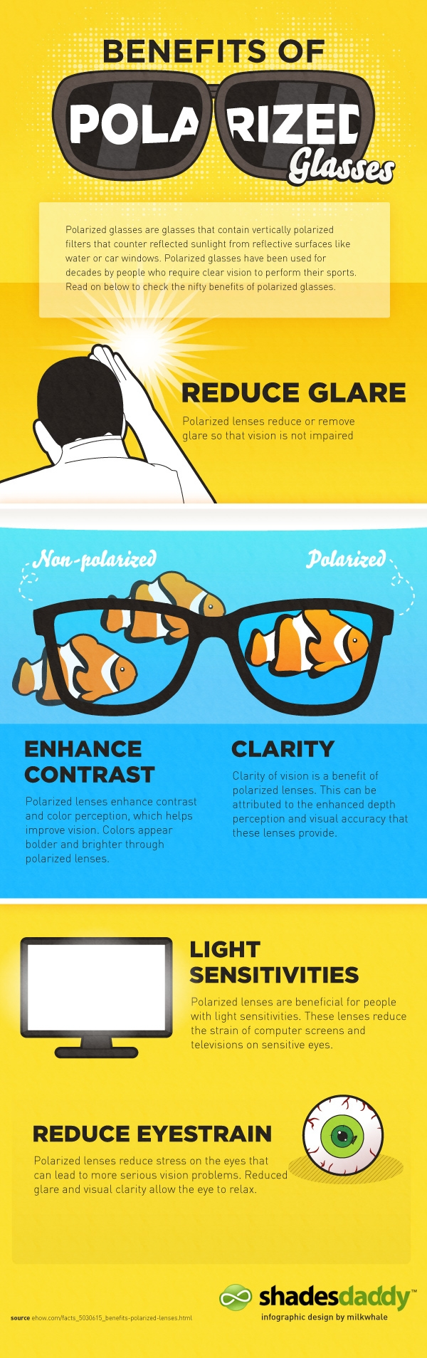 What Does It Mean When Sunglasses  polarized vs non polarized lenses myths and truths sunglasses
