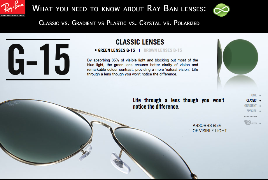ray ban g15 lens replacement