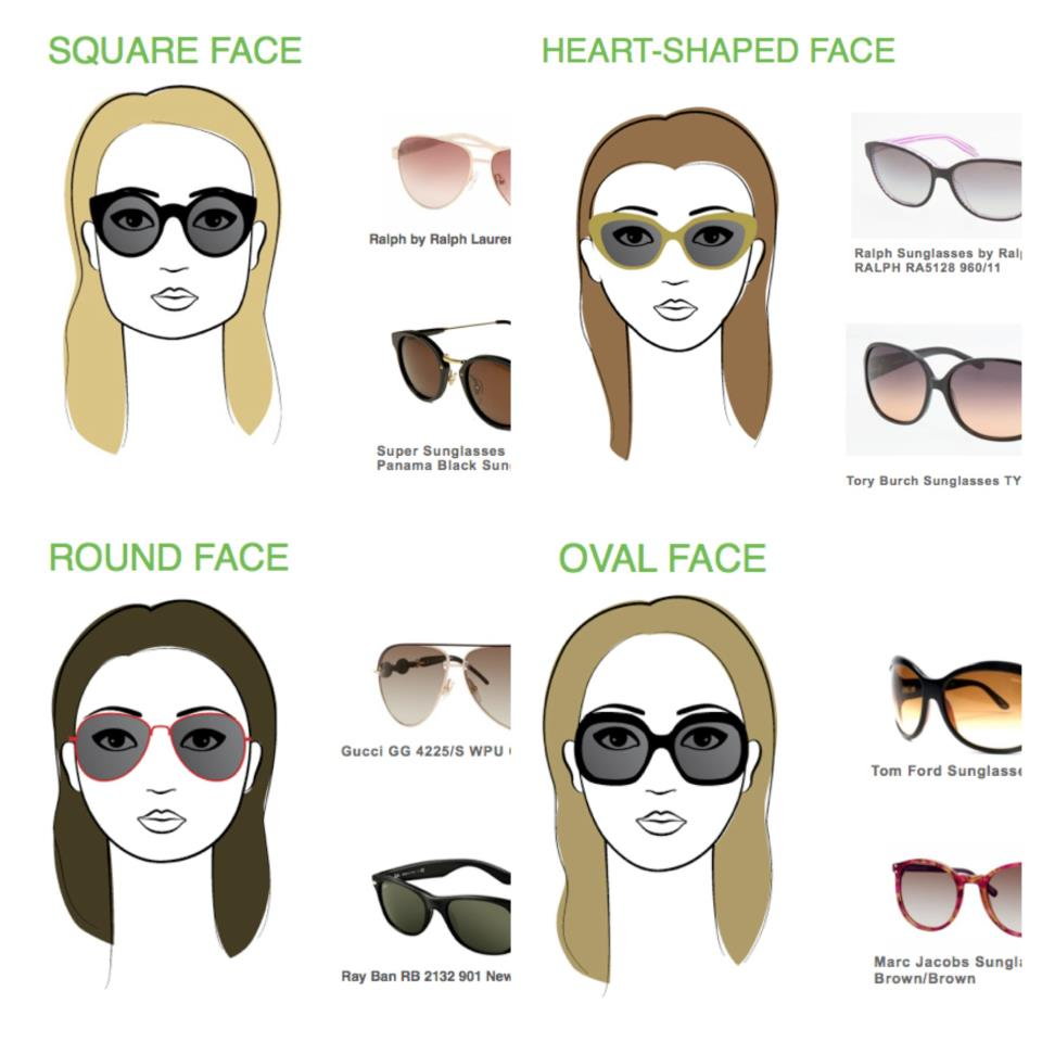 face shapes sunglasses best fit