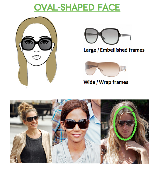 How to Choose Sunglasses for Oval Faces Sunglasses and ...