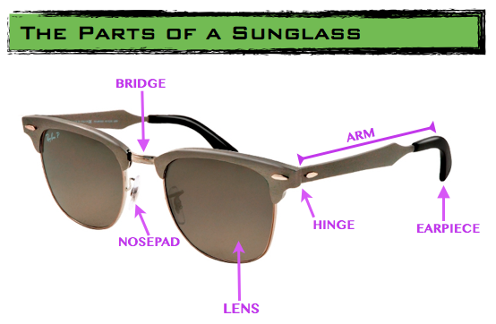 Eyeglass Frame Parts Diagram : sunglass parts ,ray ban shades for sale