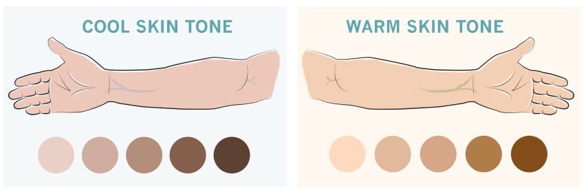 how to determine your skin tone