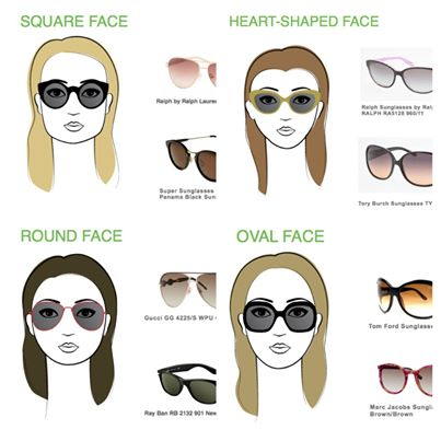What Face Shape Do Wayfarers Sunglasses Fit Best ...