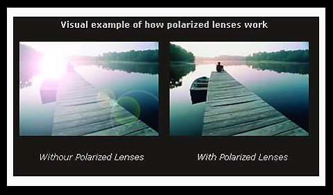What Is Polarization In Sunglasses  are polarized sunglasses better for your eyes sunglasses and