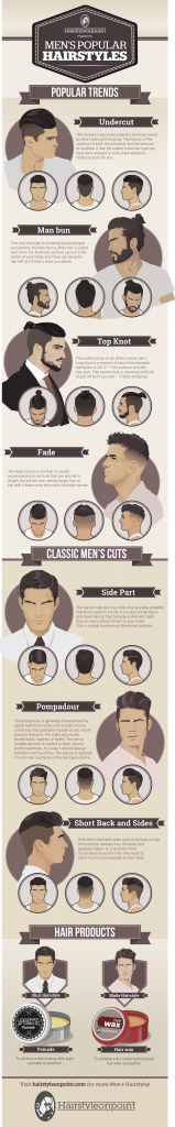top hair styles for men